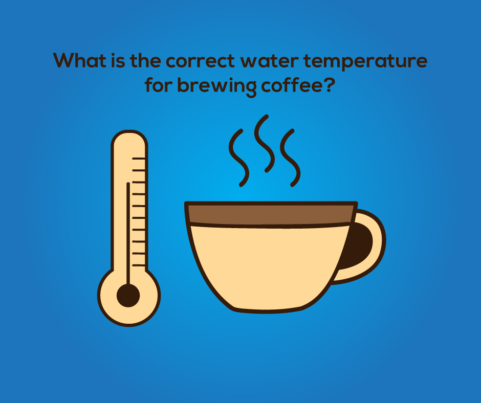 Coffee Brewing Water Temperature Guide